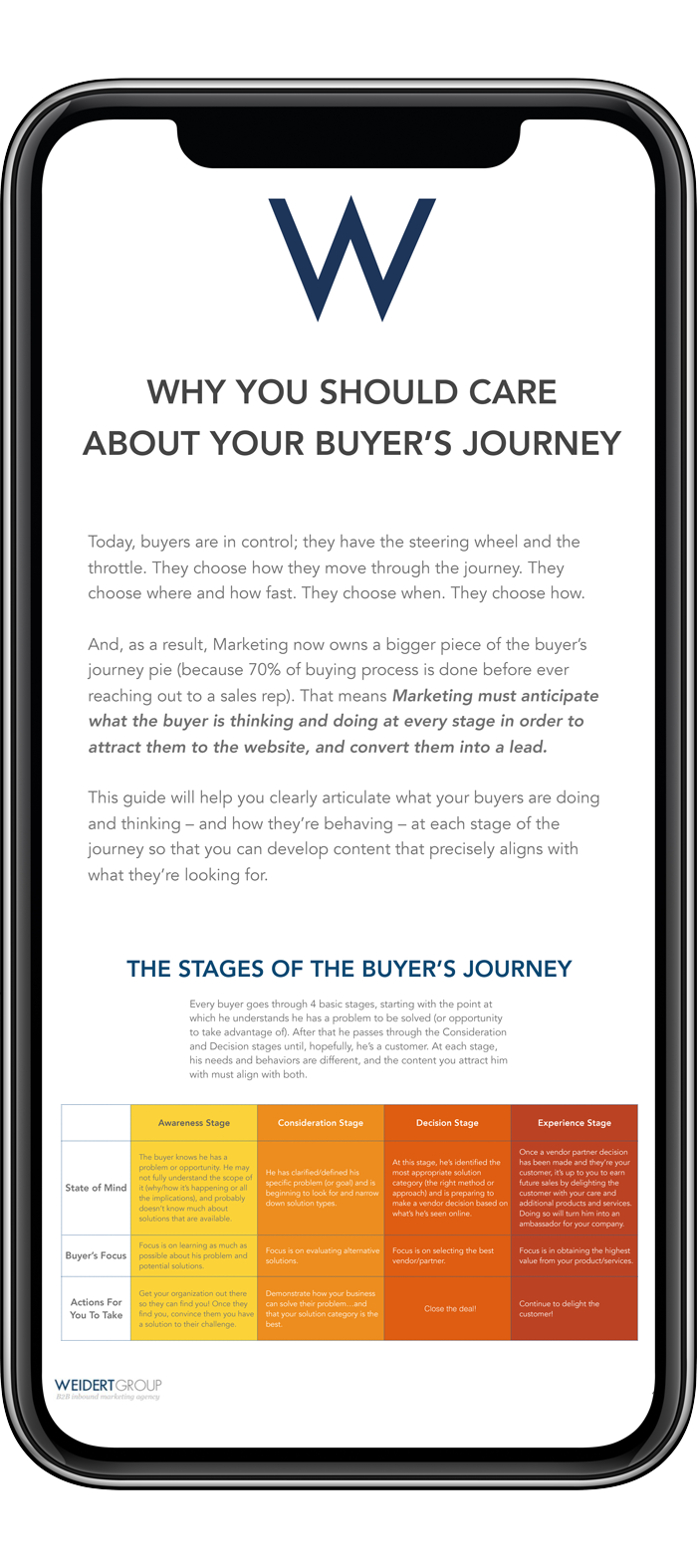 buyer_journey_lp_phone