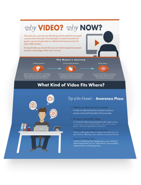 Video_Campaign_infographic